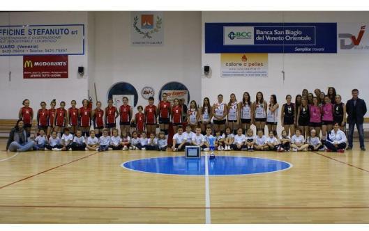 [A.S.D. Gruaro Volley - Contatti]