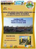[Trofeo MTB Junior Challenge Livenza Bike]