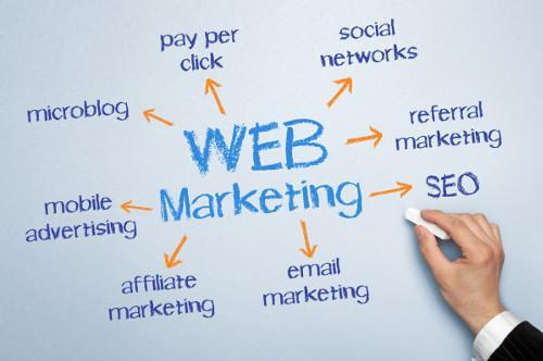 [Corso web marketing e stage retribuito - Il corso]